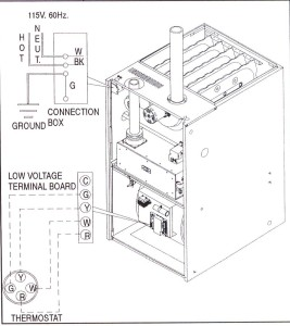 Heil Gas Furnace Wiring Diagram on york heat pump thermostat wiring